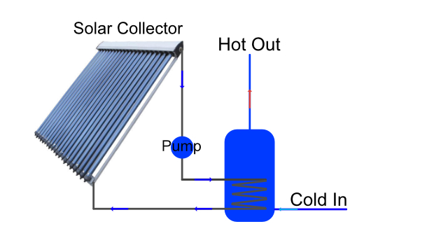indirect solar water heater plan